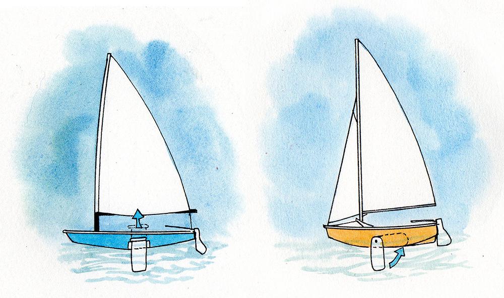 Orzas: orza de sable o de deriva y orza inclinable o pivotante. Ilustración: Claudia Myatt.