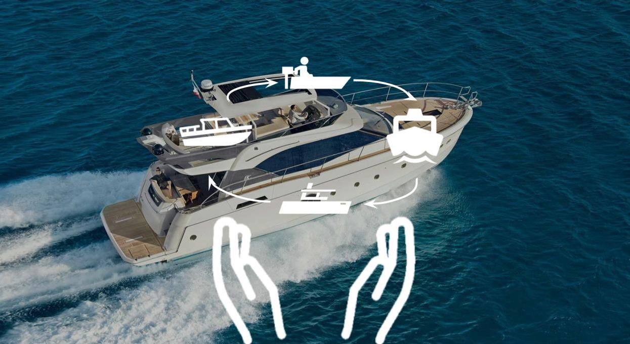 Barcos a motor: diferentes tipos de barcos a motor