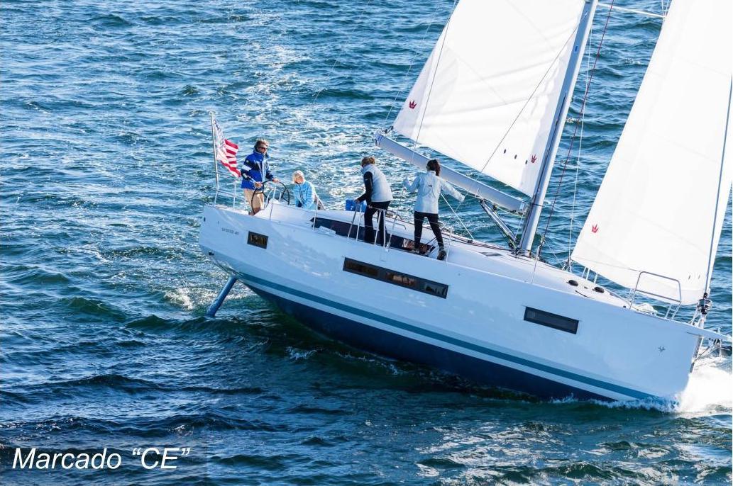 Documentación e impuestos en la compra de un barco: Marcado CE