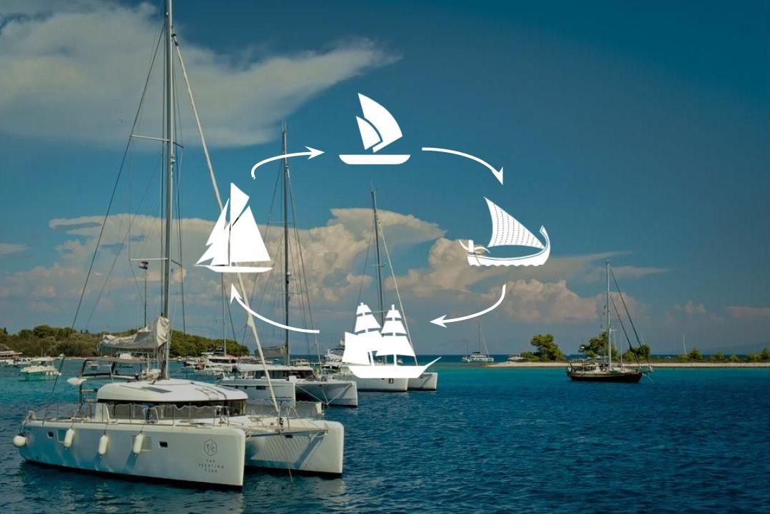 Tipos de veleros