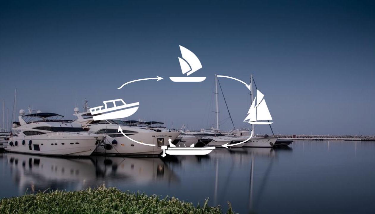 Tipos de barcos