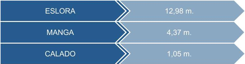Bluegame 42 medidas