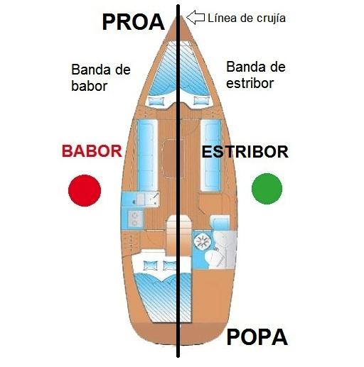 Foto: surcando.com